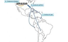 Como Comprar En Amazon De Una Forma Rápida y Sencilla